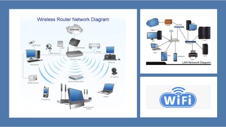 wifi_diagram